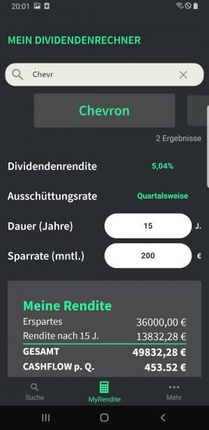 Dividendensparplan Chevron
